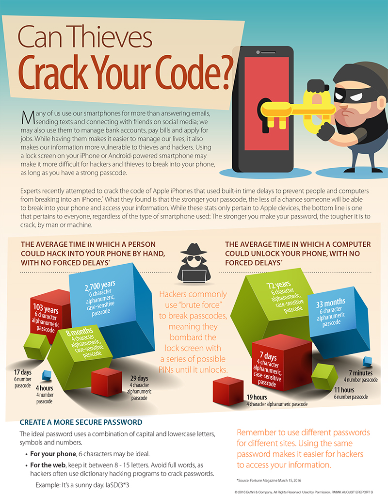 Do You Have an Un-Crackible Code?