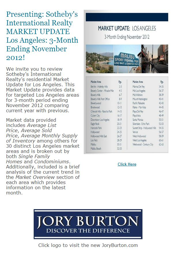 LA Market Update: 3 Mo. Ending 11/12